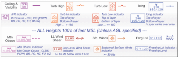 Weather Legent FAA WINGS Accredited Activity Simtech Aviation